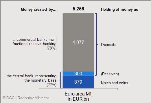 euro-area-m1-june-2013